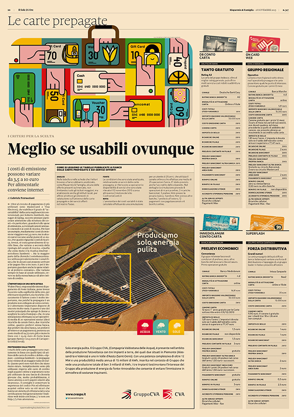 Jonathan Calugi x Il Sole 24 Ore: Understanding Credit Cards